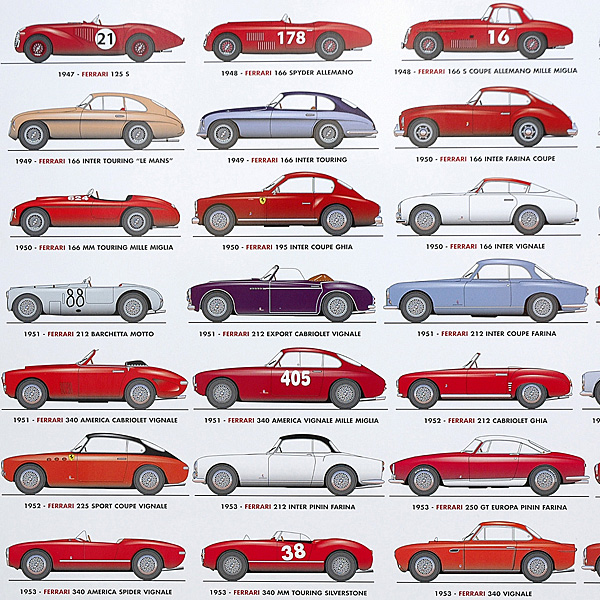Car Parts Price History From